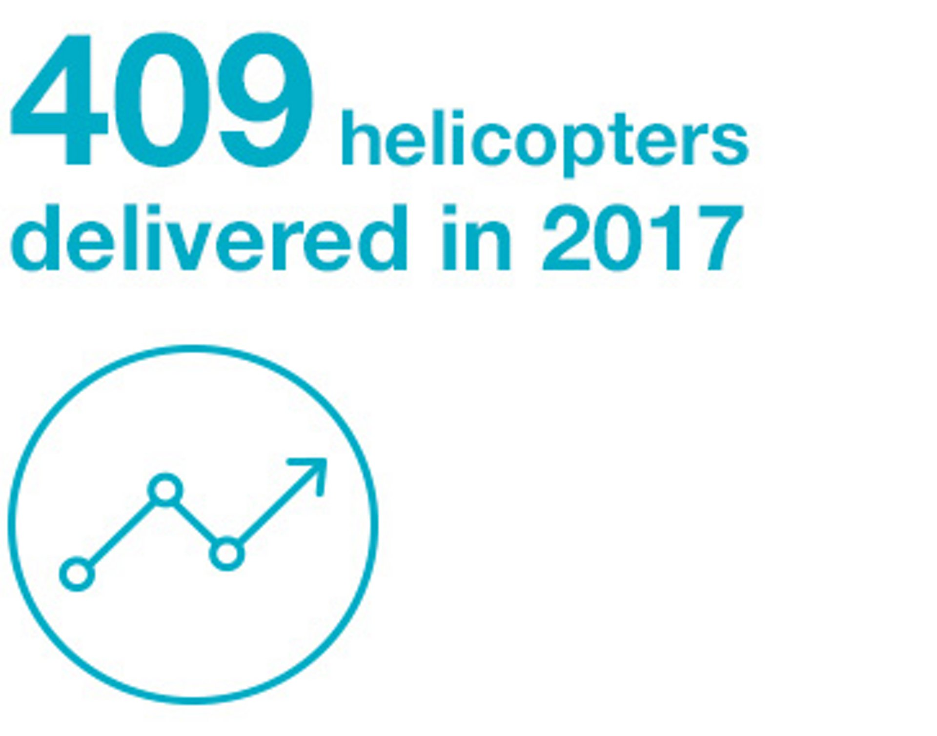 409 Helicopters Delivered Infographic