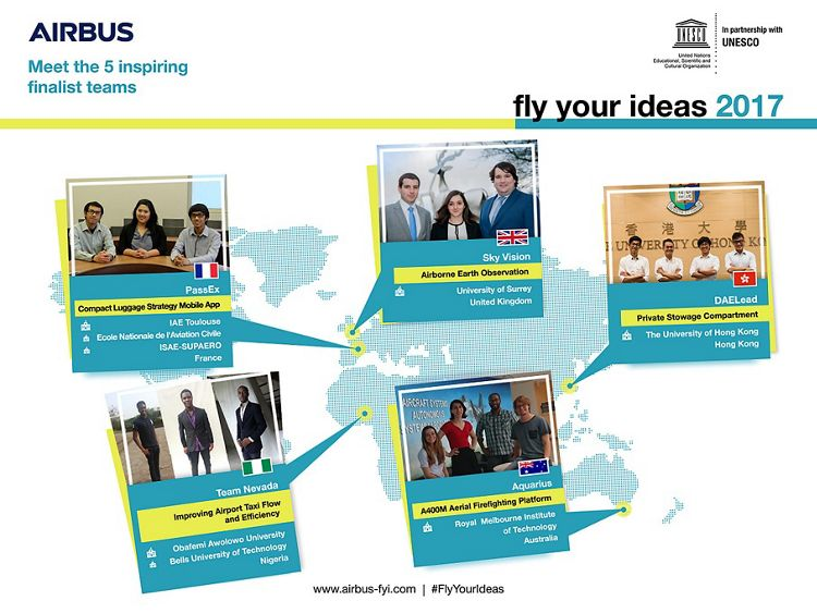 Fly Your Ideas 2017_Finalists infographic