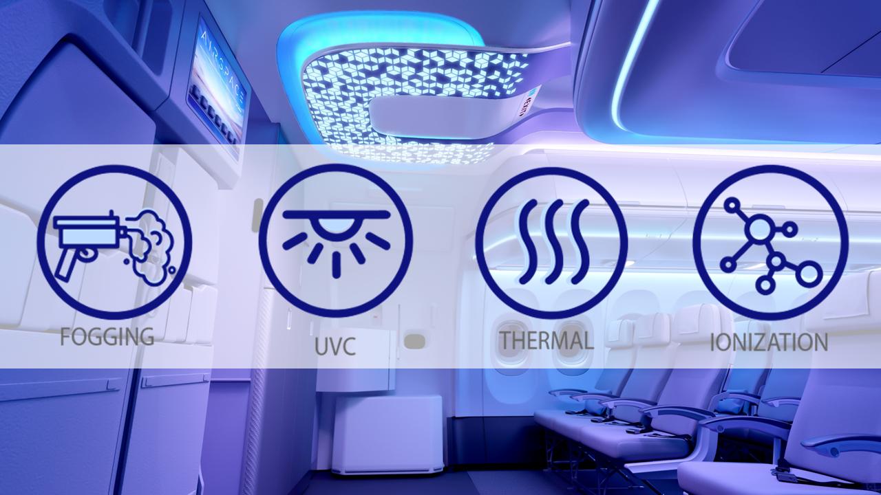 Airbus Cabin Sanitisation Methods