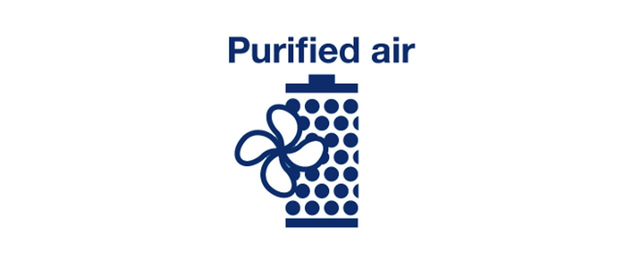 Safe travel - purified air