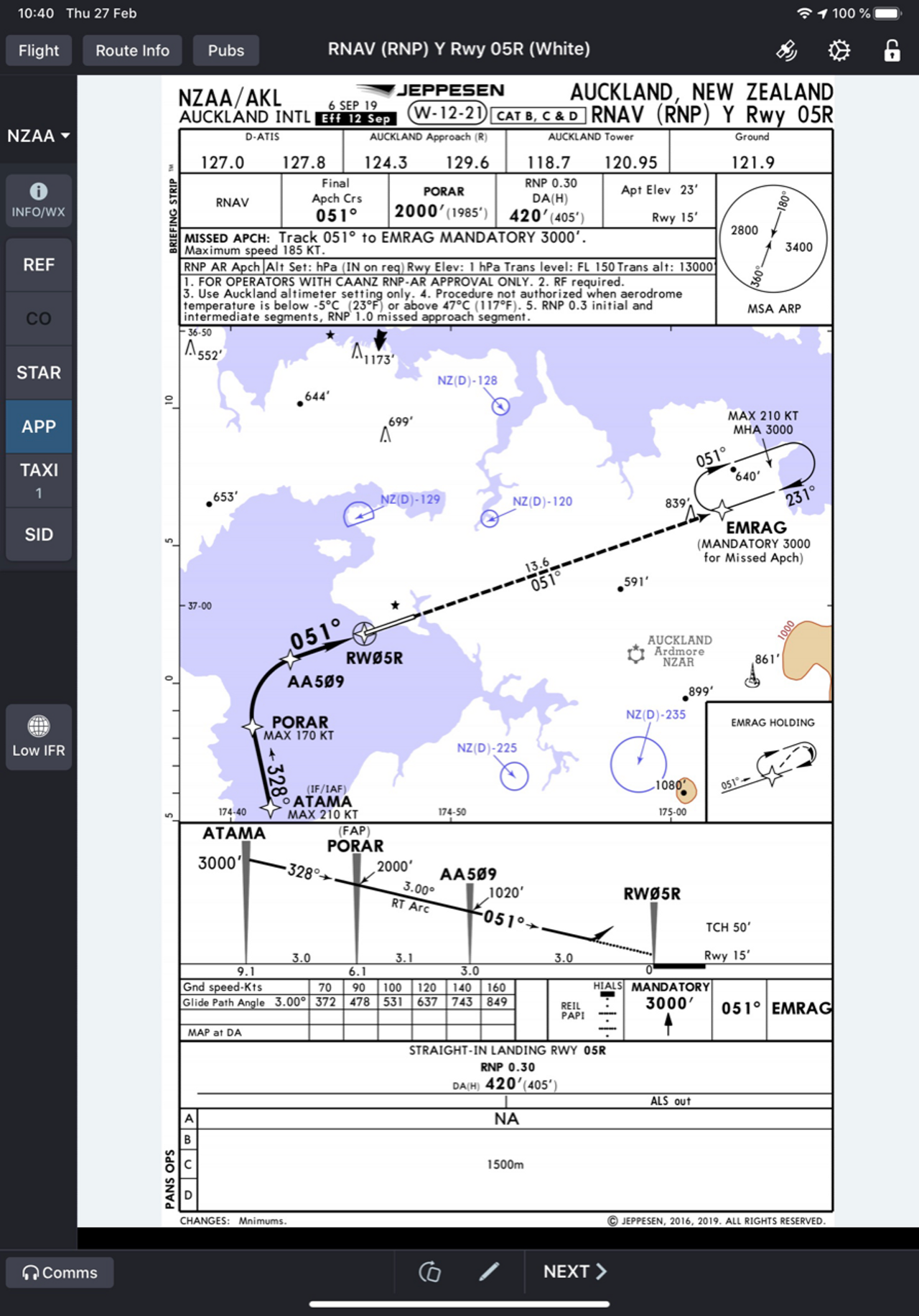 Required Navigation Performance – Authorization Required' (RNP-AR) approaches, such as depicted here on the pilot's EFB screen, enable the aircraft to follow precise three-dimensional curved flight paths through congested airspace, around noise sensitive areas or through difficult terrain.