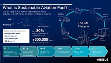 什么是可持续航空燃料?