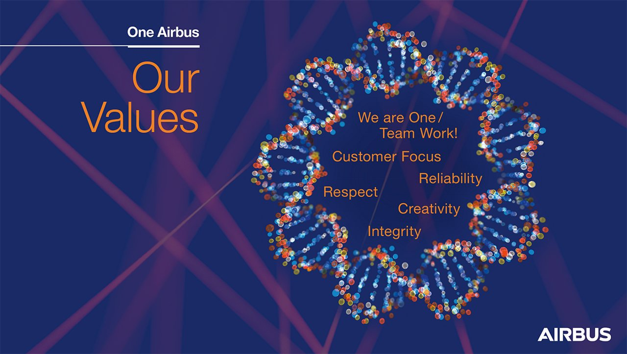 Our Values EN