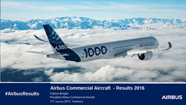 Airbus Commercial Aircraft Results 2016