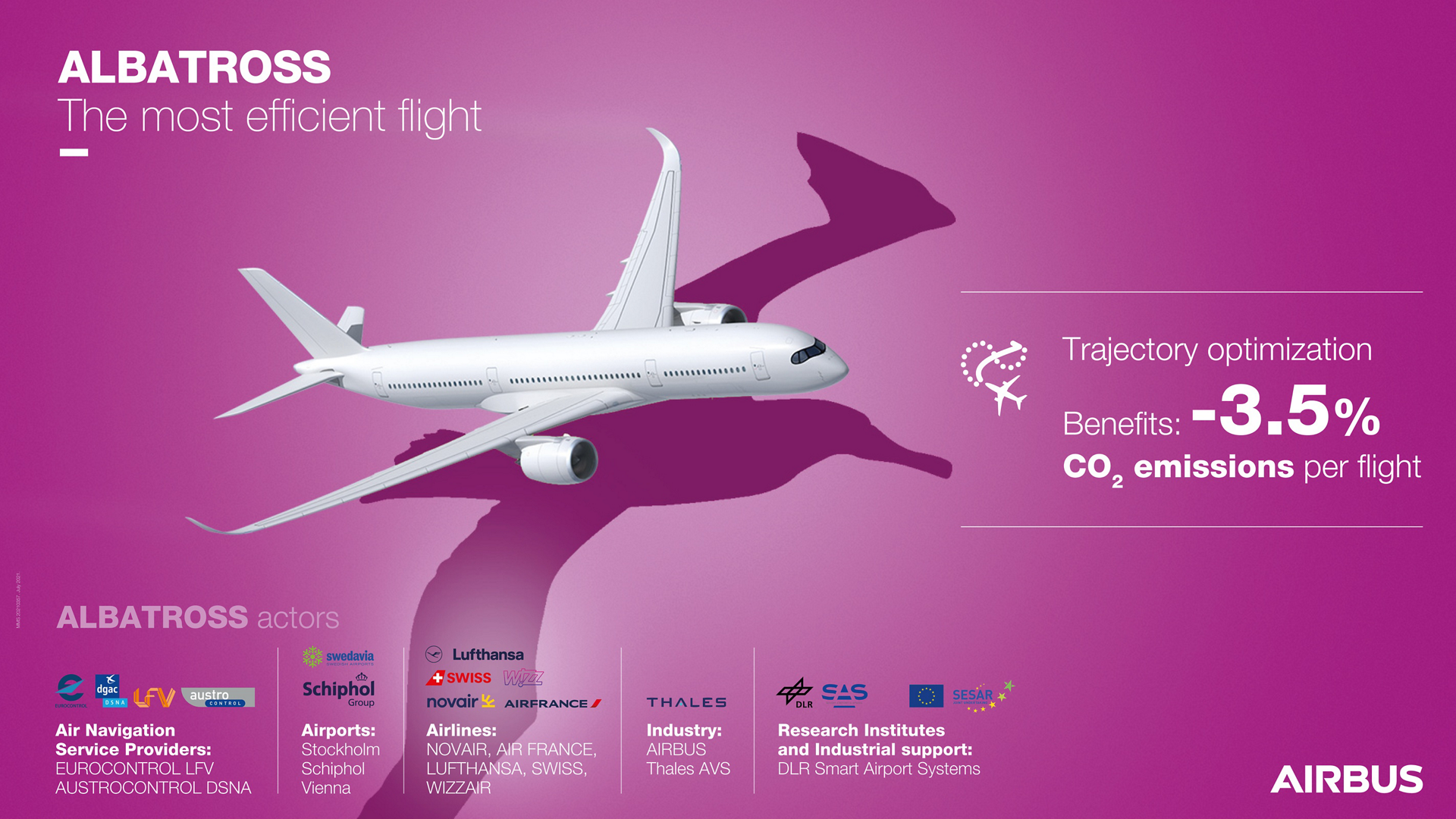 Seeking the most efficient flight - Episode 2 : Flight trajectory