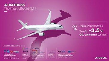 ALBATROSS - Seeking the most efficient flight: episode 2