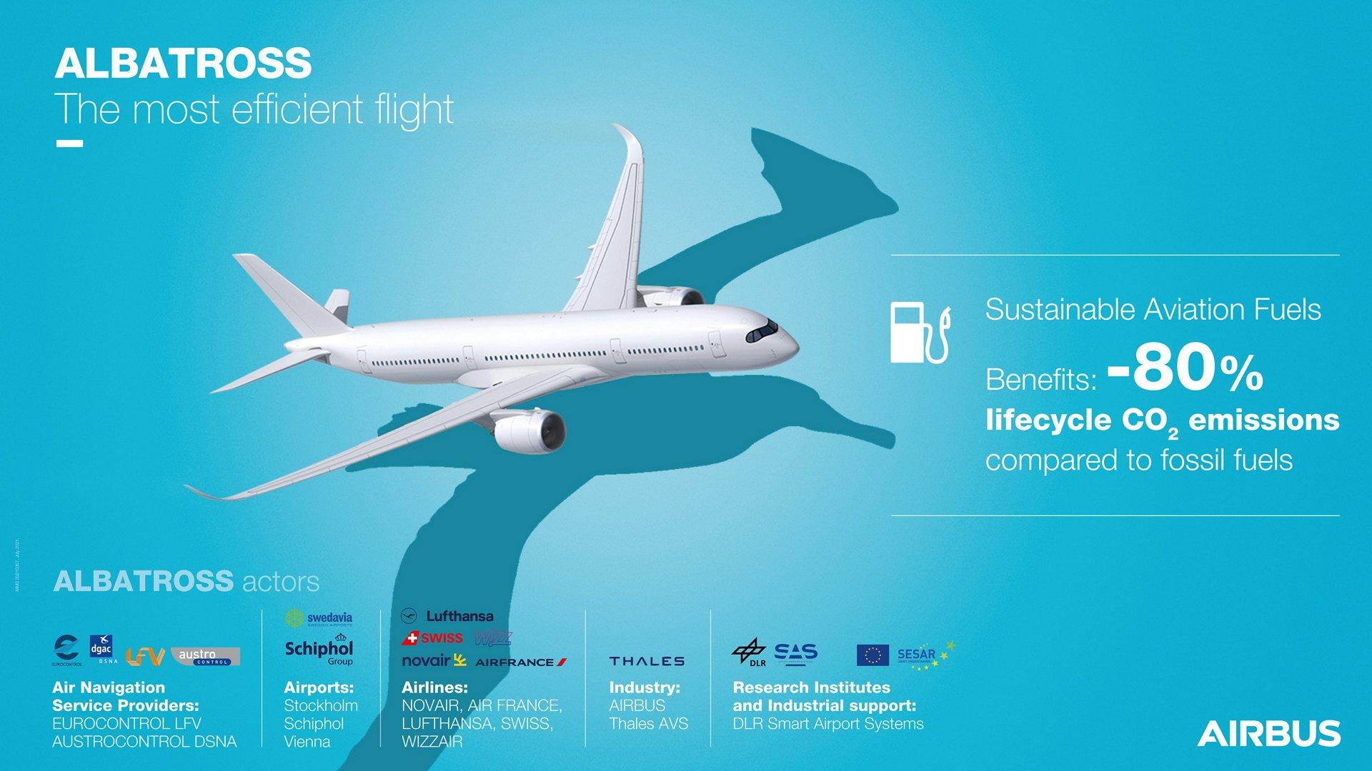 Seeking the most efficient flight - Episode 3 :  Sustainable Aviation Fuels (SAF)