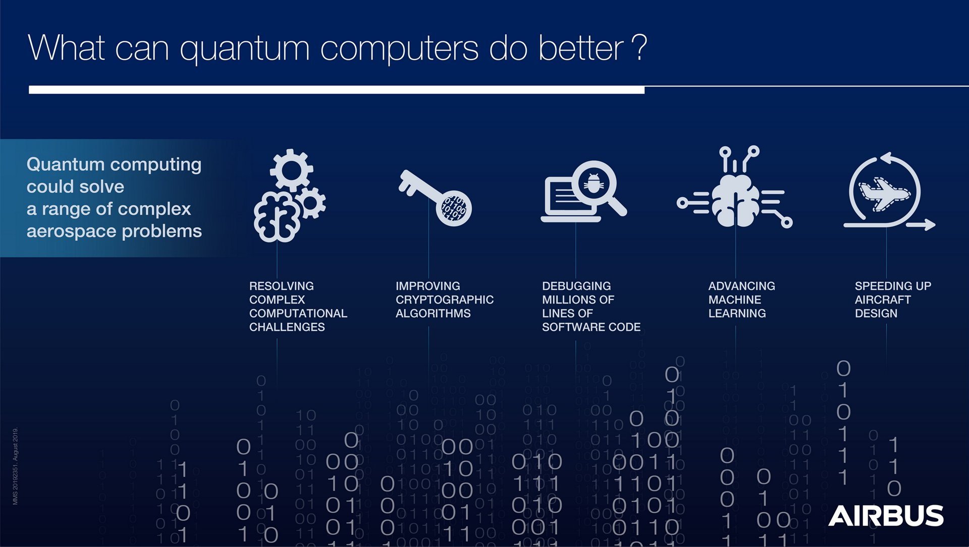 Quantum-Computers_Infographic
