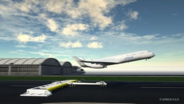 1b. Aircraft take-off in continuous eco-climb