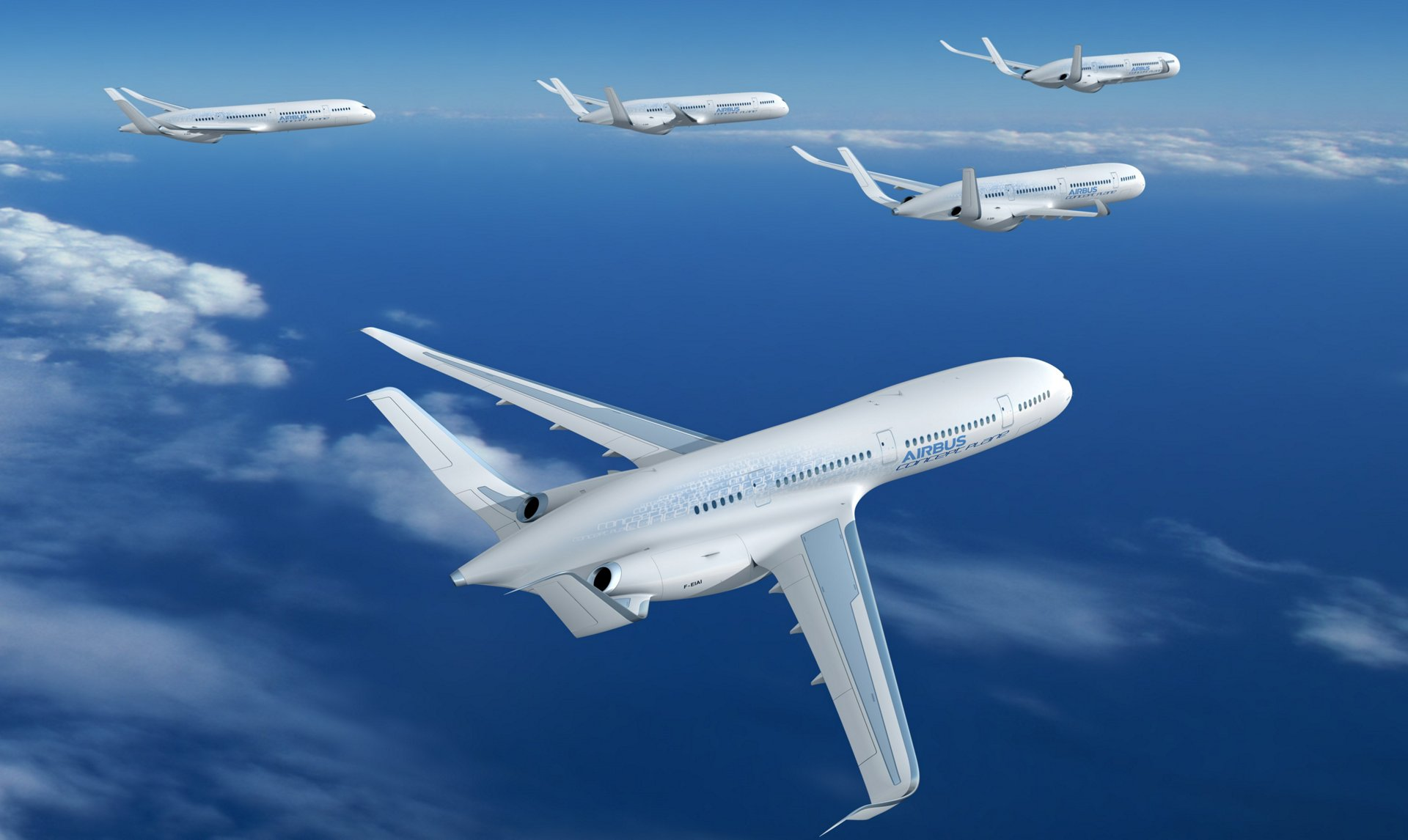 On the road to sustainable aviation
