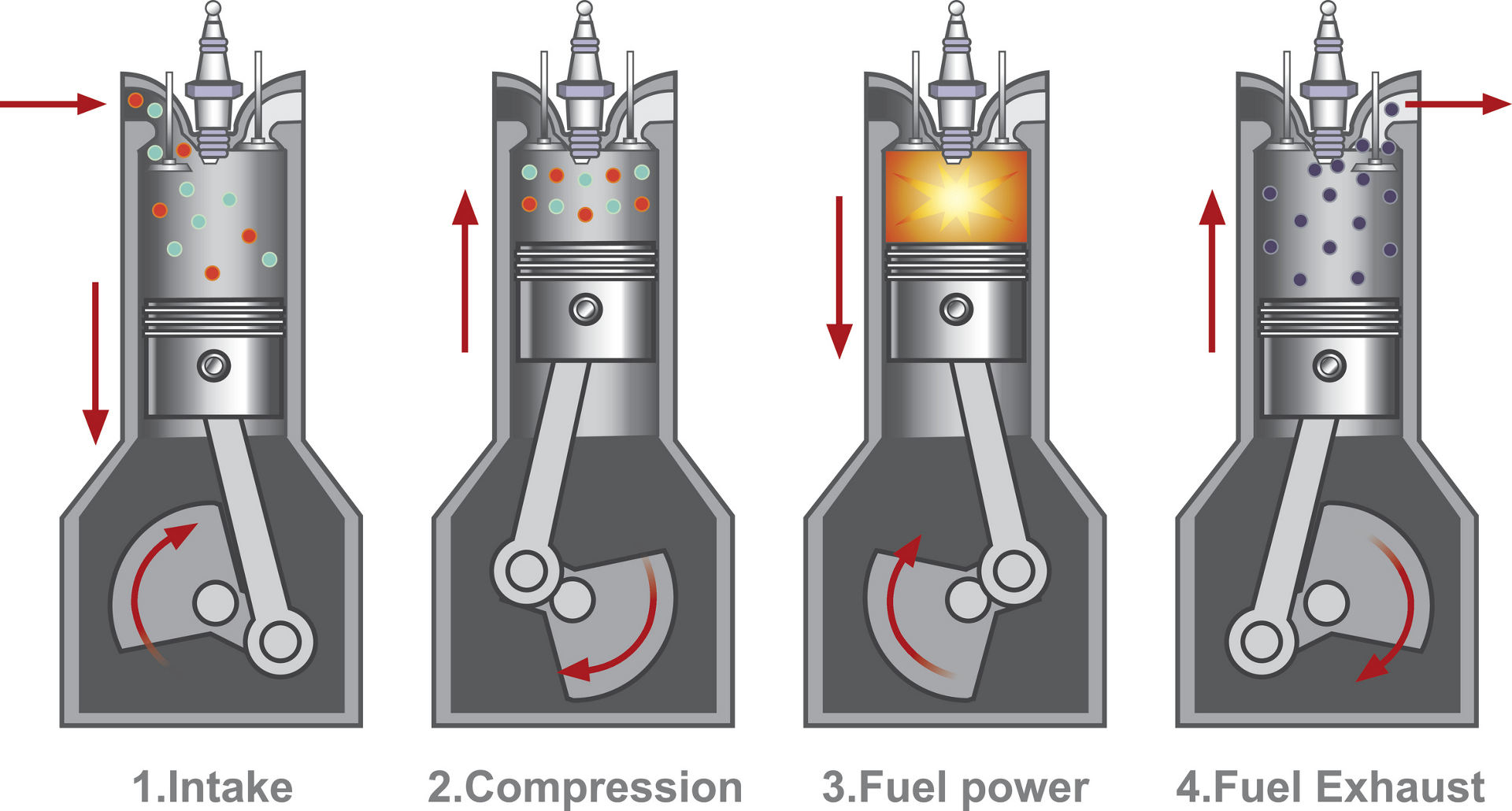 An internal combustion engine is a heat engine where the combustion of a fuel occurs with an oxidizer in a combustion chamber that is an integral part of the working fluid flow circuit. Illustration, Vector graphic.