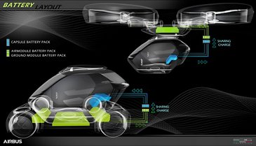 Pop.Up - The passenger capsule features a carbon-fibre chassis and is battery powered