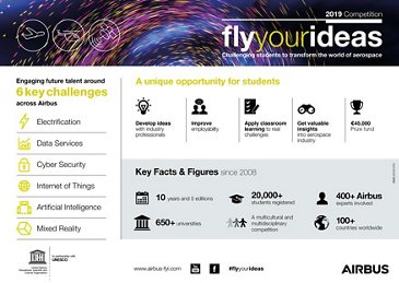 Infographic: Fly Your Ideas 2019 competition
