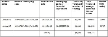 Share Buyback Transactions 9-10 April 2018