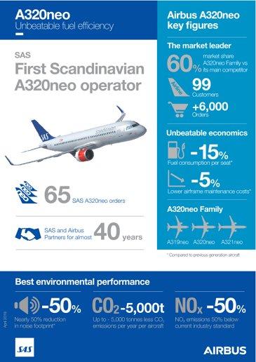 A320neo SAS infographic