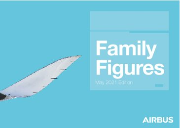 Airbus Family Figures booklet