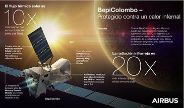 BepiColombo Heatprotection Infograohic-ES