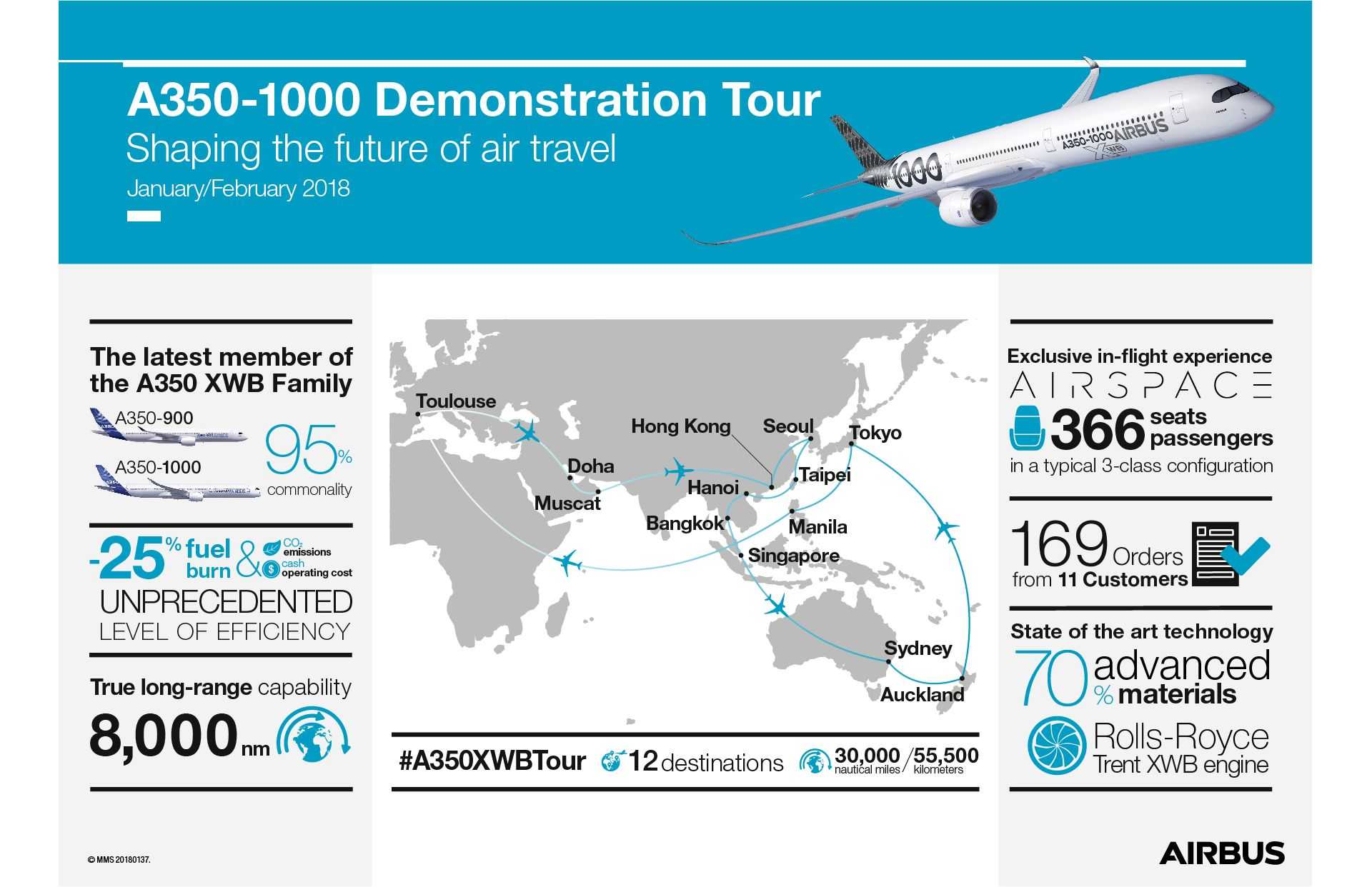 A350-1000 Route Proving infographics