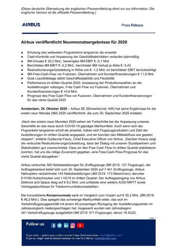 Airbus veröffentlicht Neunmonatsergebnisse für 2020
