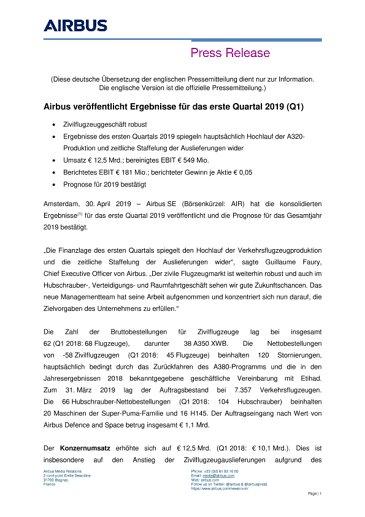 Airbus veröffentlicht Ergebnisse für das erste Quartal 2019 (Q1)