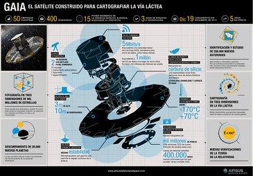 astrium_gaia_info_espagnol