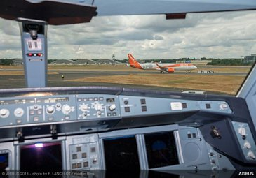 easyJet's 1st A321neo delivery - Farnborough Airshow 2018 - Day 3