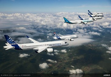 Airbus Commercial Aircraft Formation Flight