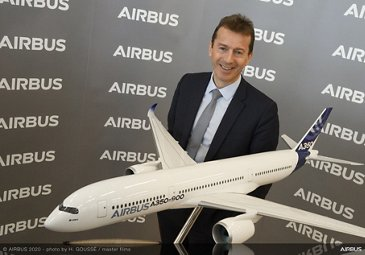Airbus Results 2020
