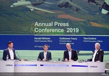 Annual Press Conference 2019 - speeches