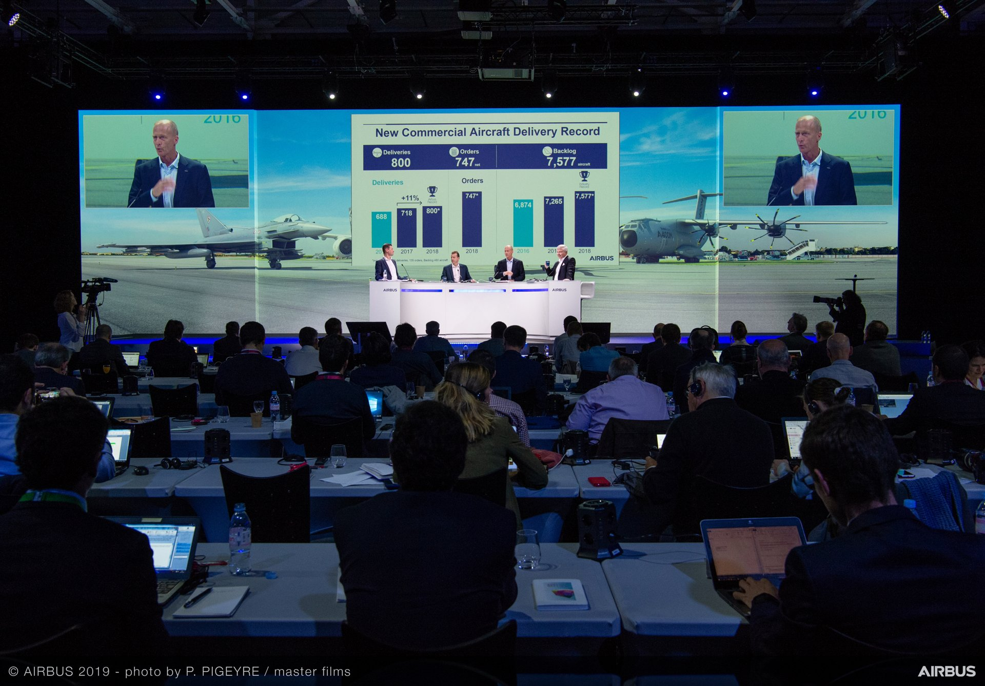 Annual Press Conference on the 2018 Financial Results #AirbusResults
