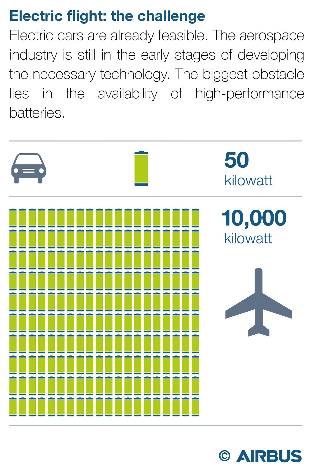 Graphics Challenges Of Electric Flights EN