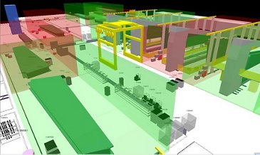 Airbus virtual factory Aircraft  Manufacture - Digital Reality high res