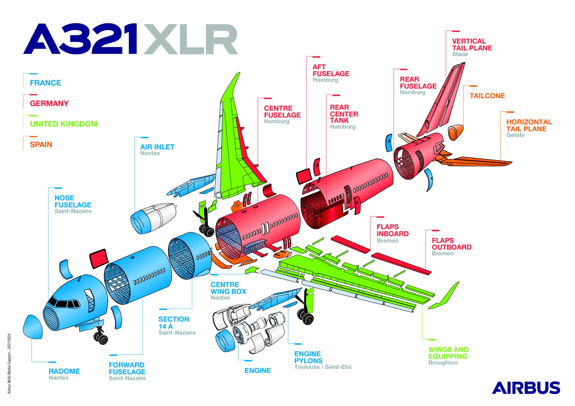 2021 04 XLR Worksharing Mapping