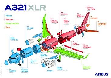 2021 04 XLR工作共享映射