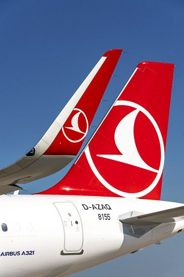 Turkish Airlines A321neo in Cabin Flex configuration 2