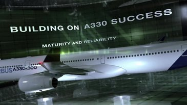 Airbus' A330neo builds on this widebody family's success