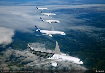 A350 XWB – Test aircraft formation flight 1