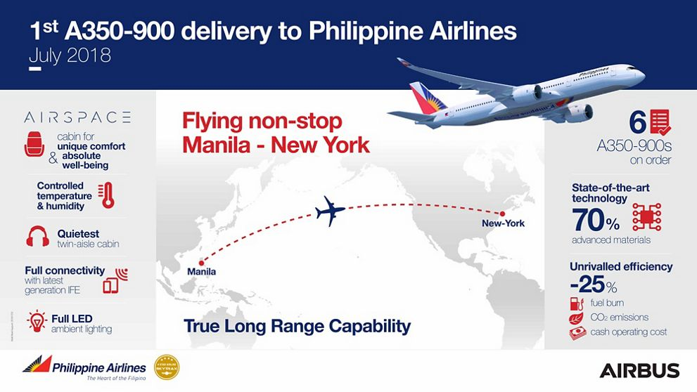 Philippine Airlines Takes Delivery Of Its First A350 900 Infographic