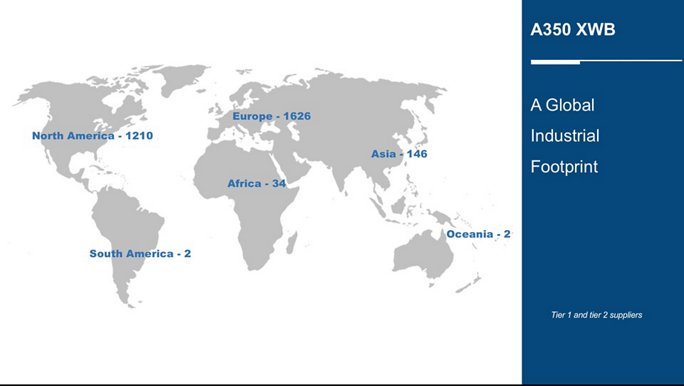A350 XWB Suppliers By Country WTO