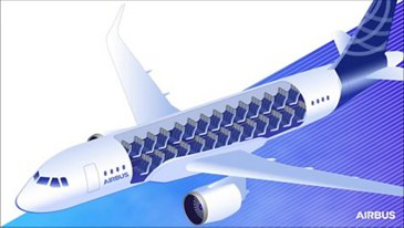 Cabin air flow and ventilation in an Airbus aircraft: How does it work?