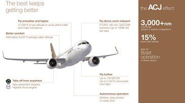 ACJ319neo Infographics