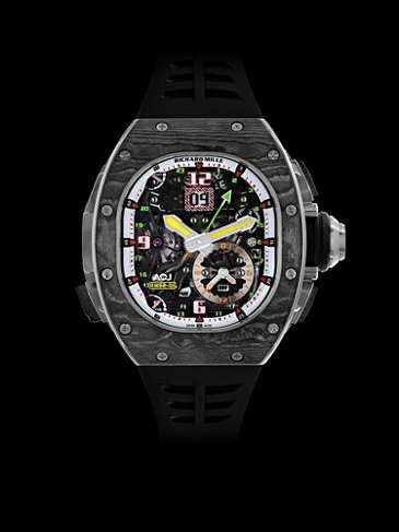 ACJ and Richard Mille travel watch
