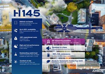 H145 infographic