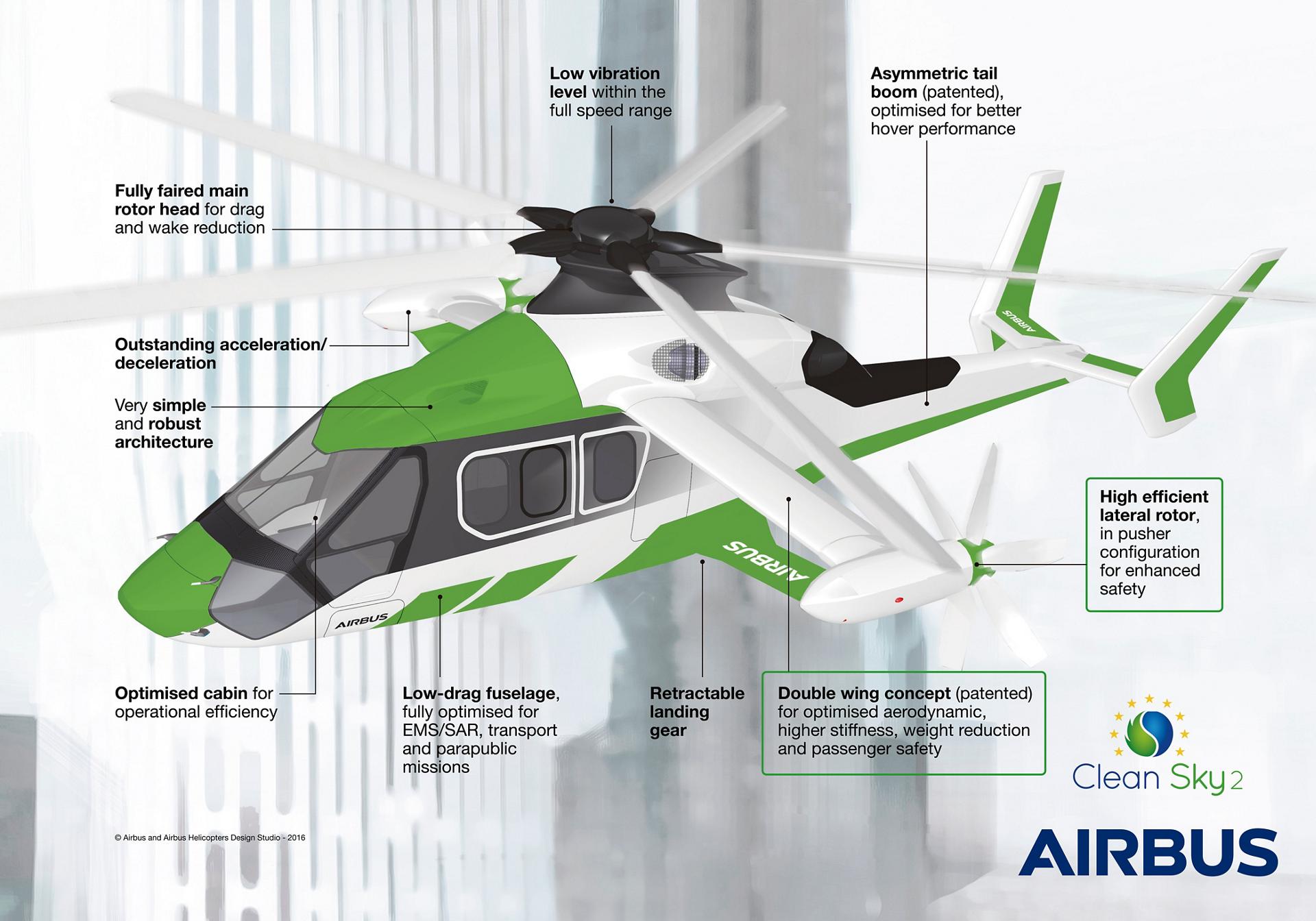 Racer elicottero Airbus Infografica di Airbus sull'elicottero Racer Credits: Airbus