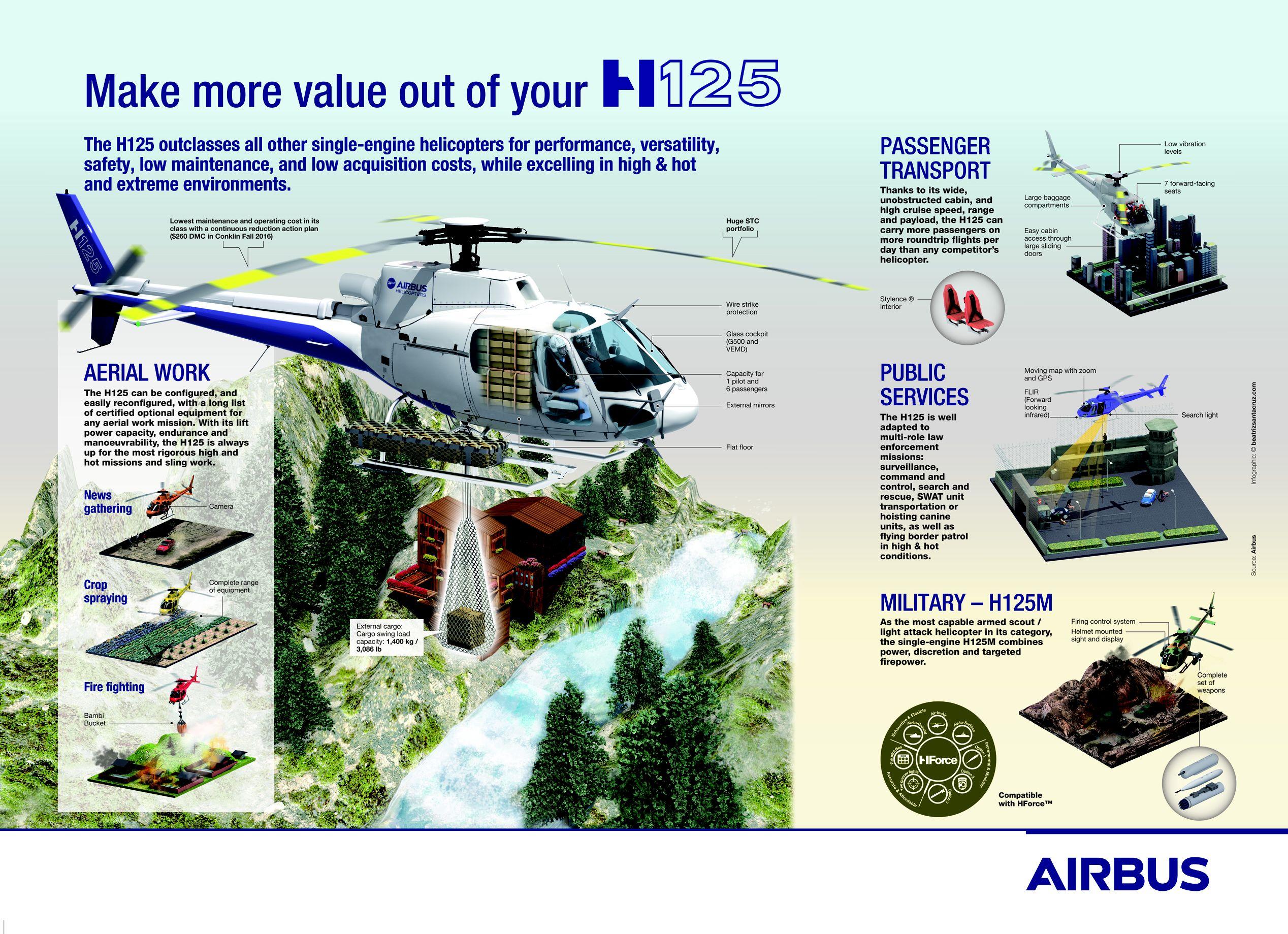 H125 - Intermediate single - Airbus