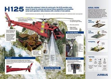 H125 infographic