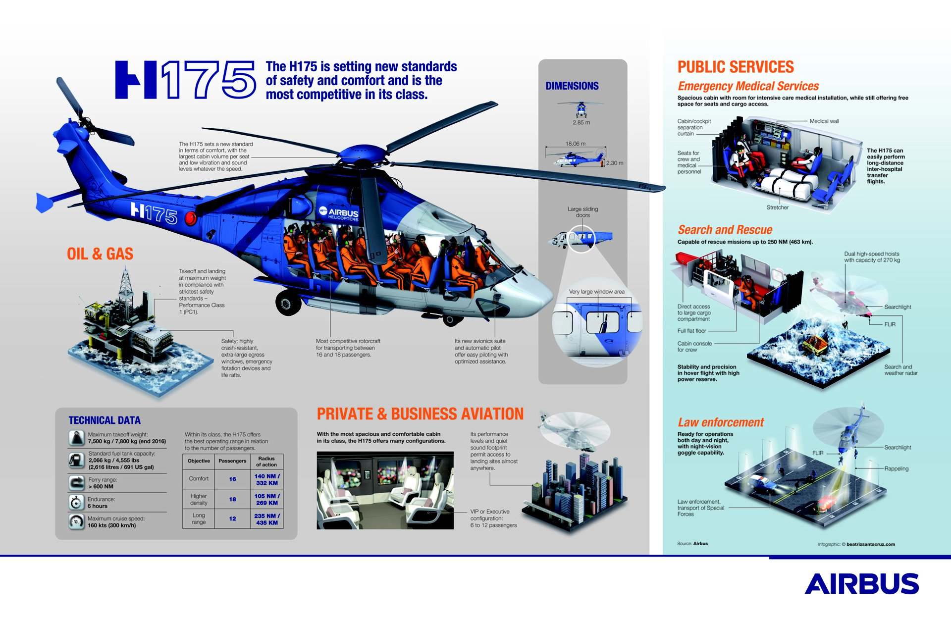 H175 Infographic