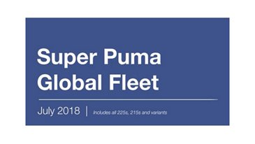 Super Puma Global Fleet