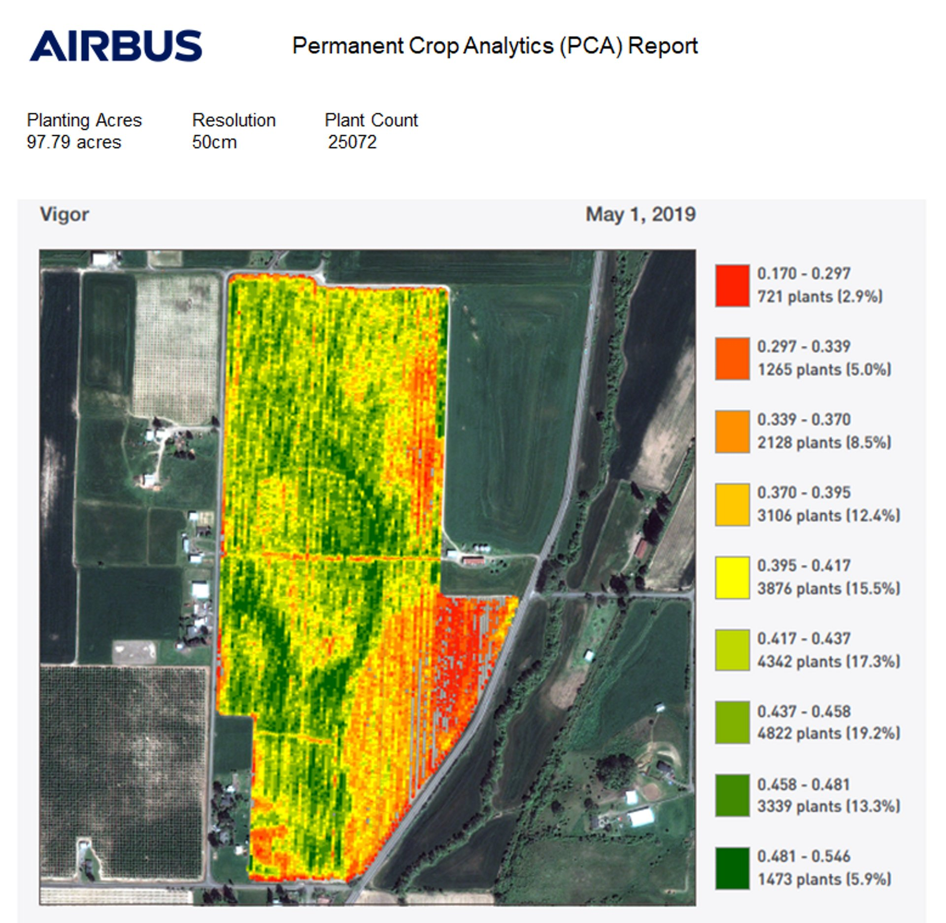 Permanent Crop Analytics Report as provided by AgNeo