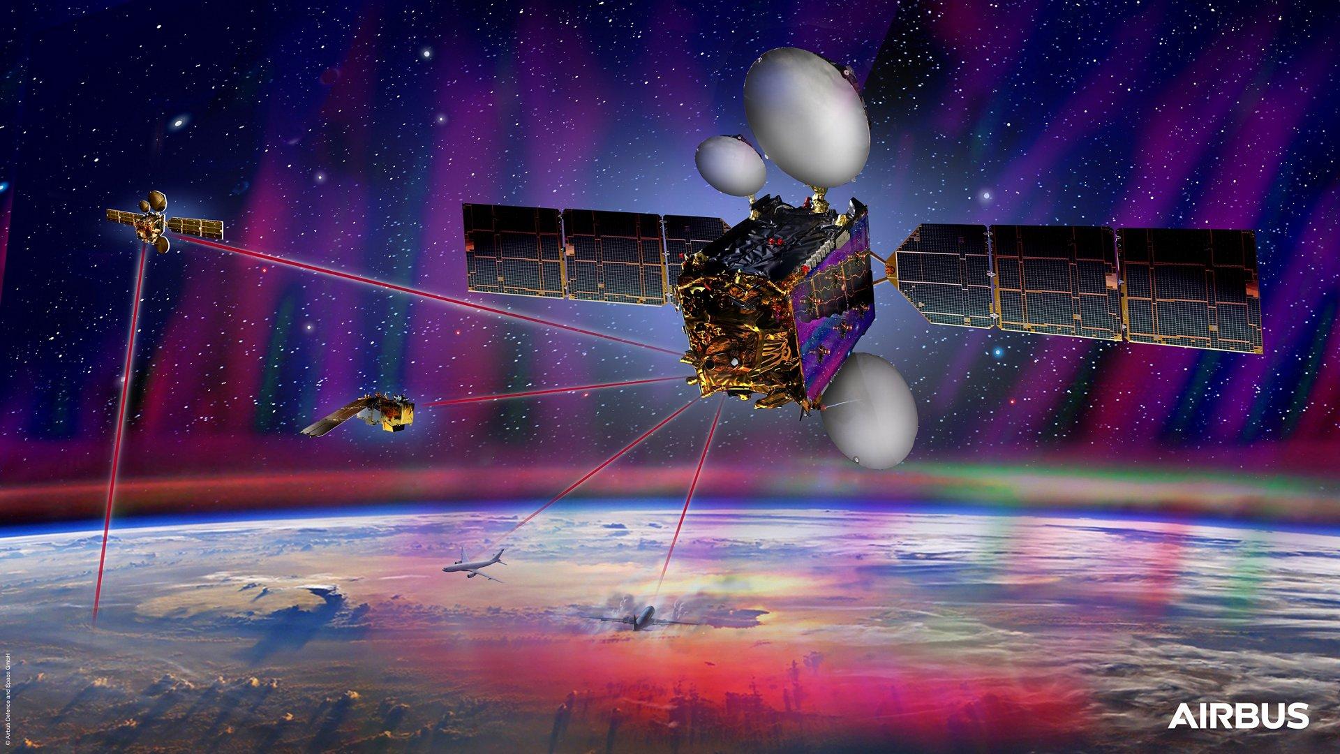 SpaceDataHighway laser connections
